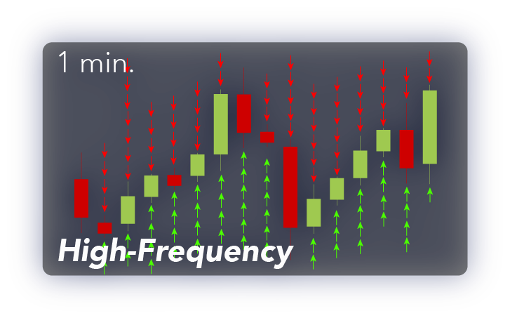 5 Popular Crypto Day Trading Strategies - Can I Make a Living by Day Trading Cryptocurrency in StormGain