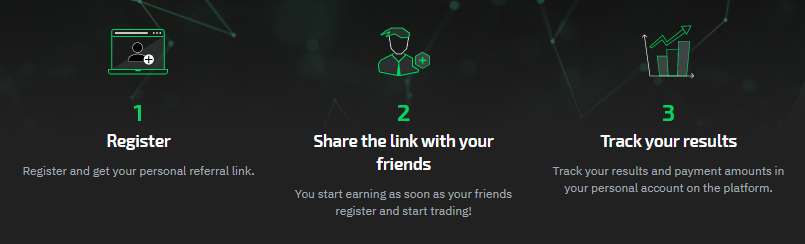 StormGain Refer a Friend Promotion - Earning 15% of all brokerage fees