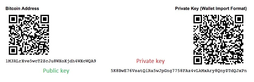 The difference between Public Key and Private Key Cryptography in StormGain